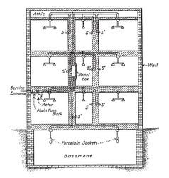 Wiring vintage vector
