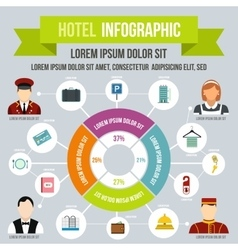 Hotel infographic flat style vector