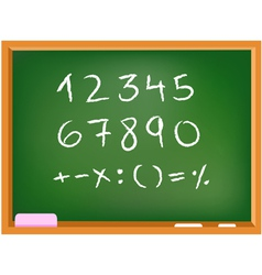 Chalkboard numbers vector