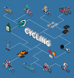 bicycle isometric flowchart vector image