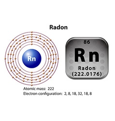 Symbol and electron diagram for radon vector