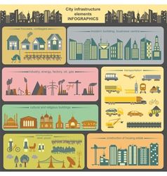 Set of modern city elements for creating your own vector image vector image