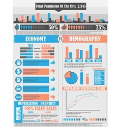 Infographics city vector