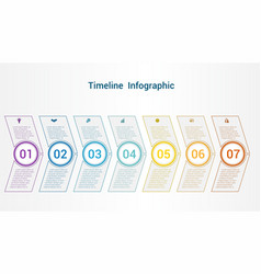 Timeline or area chart template infographics 7 vector