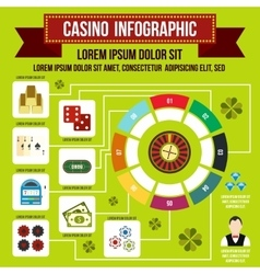 Casino infographic flat style vector