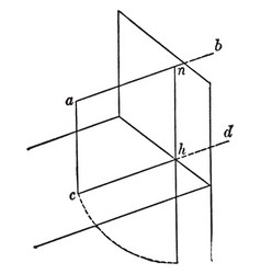 Geometrical plane organize the scale of objects vector