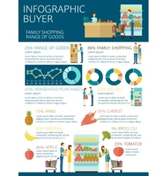Buyer Infographics Set vector image vector image