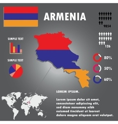 Armenia country infographics template vector