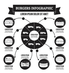 Burgers infographic simple style vector