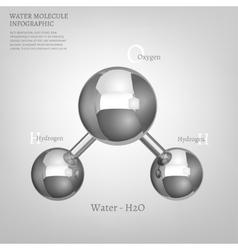 Metallic water molecule vector