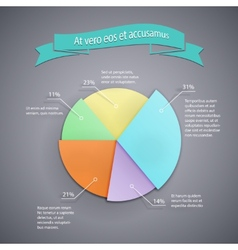 Business pie chart template vector