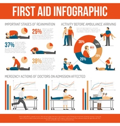 First aid techniques guide infographic poster vector