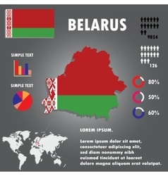 Belarus country infographics template vector