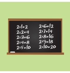 Multiplication table number two row on school vector