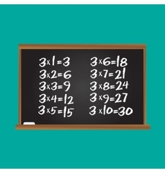 Multiplication table number three row on school vector