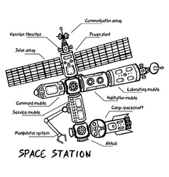 Space station layout vector