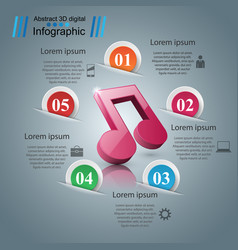 Music education infographic note icon vector