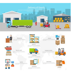 Delivery of goods logistics and transportation vector