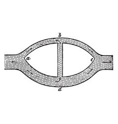 Channel vintage vector
