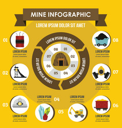 Mine infographic concept flat style vector