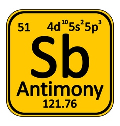 Periodic table element antimony icon vector image