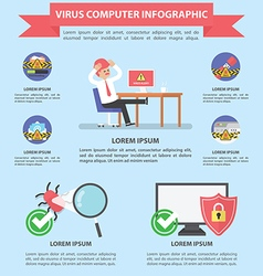 Computer virus and security infograhpic design tem vector