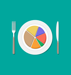 business chart pie on plate with fork and knife vector image