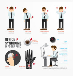 Fographic office syndrome template design vector