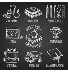 School tools on chalk board set vector