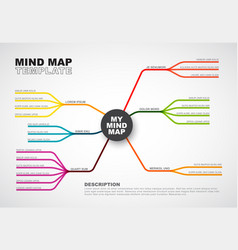 Abstract mind map infographic template vector