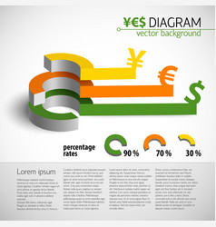 Foreign currency diagram infographic vector