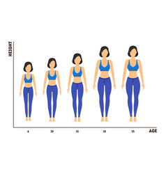 Height and age measurement of growth from girl to vector