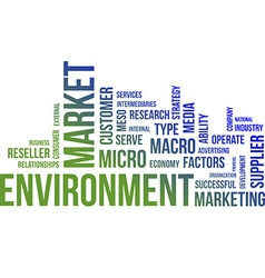 word cloud market environment vector image vector image