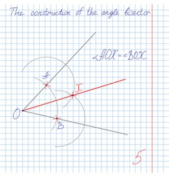 Drawing the solution vector