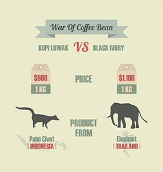 111expensive coffee vector