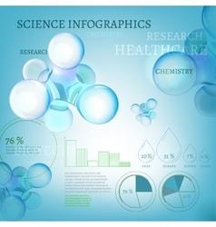 Molecule infographics vector