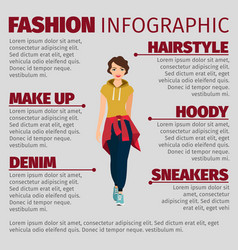 Woman in sports clothes fashion infographic vector