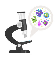 bacteria characters in microscope vector image