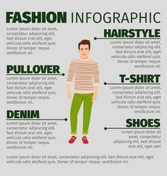Fashion infographic with man in sweater vector
