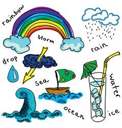 Drawn colored rainbow vector