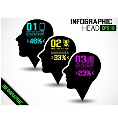 INFOGRAPHIC HEAD BLACK vector image vector image