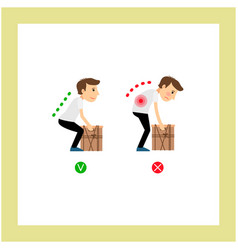 Weight lifting correct and incorrect posture vector