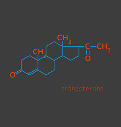 Progesterone molecule structure biochemistry and vector