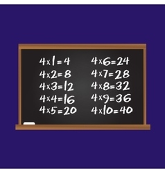 Multiplication table number four row on school vector