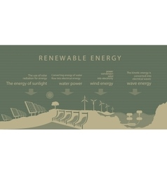 Renewable energy is the sun of the earth vector