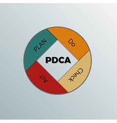 Pdca infographic vector