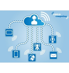 Cloud computing connections vector