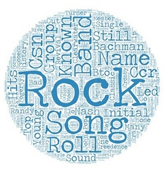 Bands known by initials text background wordcloud vector