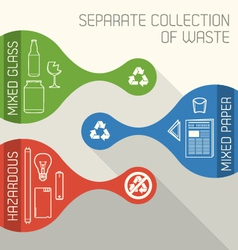 Recycling and hazardous waste banners vector