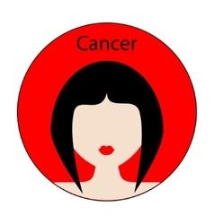 Cancer zodiac sign vector